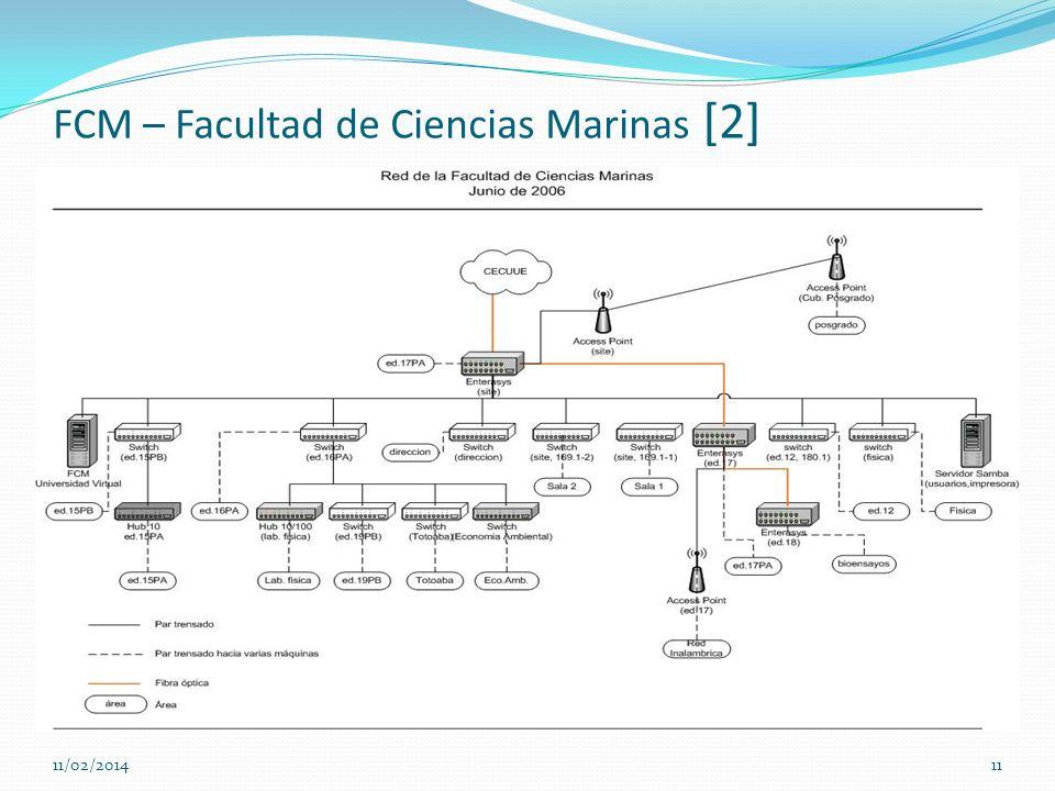 FCM – Facultad de Ciencias Marinas [2]